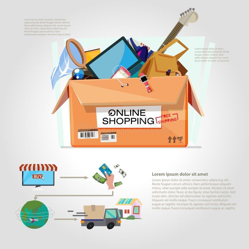 Achat en ligne Boîte en carton pour embarquer avec des instruments - vecto illustration stock