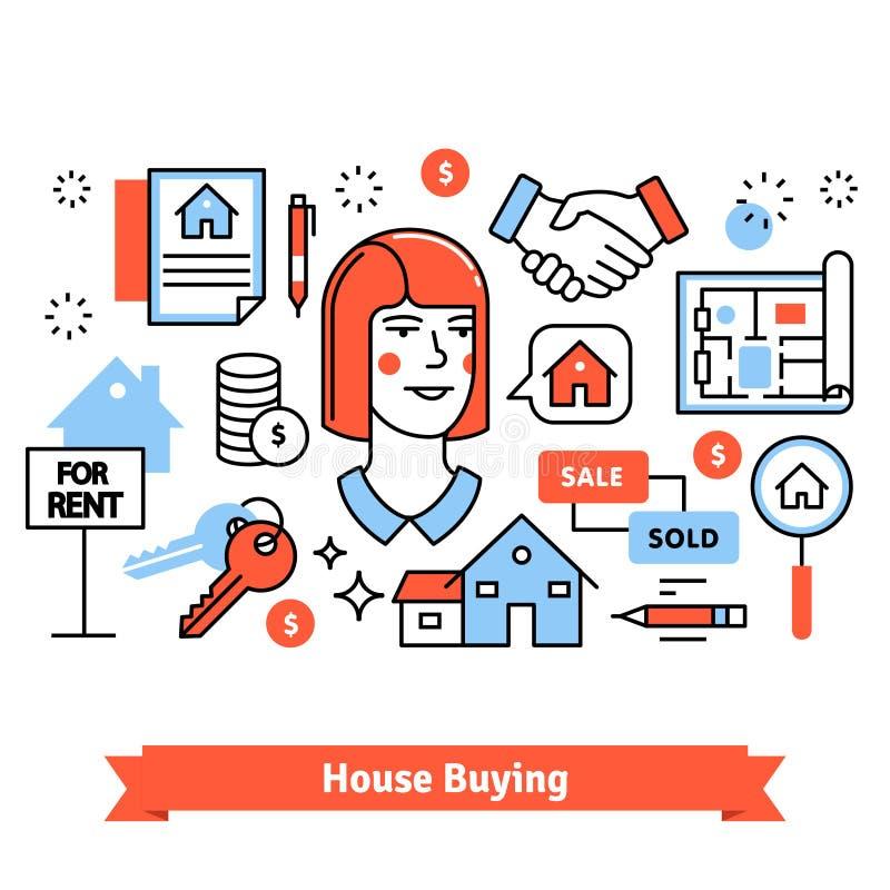Achats d'immobiliers, vendant et louant des signes illustration de vecteur