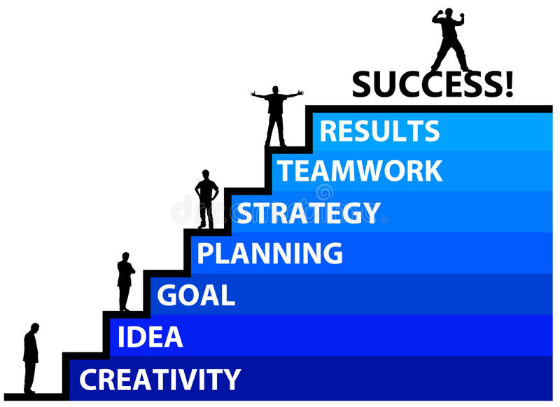 achieving success Four parts:developing a path to success achieving external success achieving internal success cultivating success in every aspect of your life community q&a regardless of how old you are, where you live, or what your career goals are, it's likely your ultimate goals in life are to be happy and .
