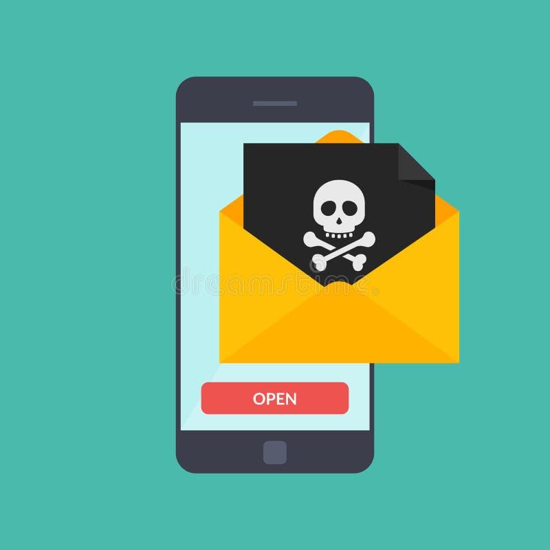 Achtermalwarebericht in e-mail op mobiele telefoon Concept spamgegevens over de foutenmelding van de cellphonefraude, zwendel, vi stock illustratie