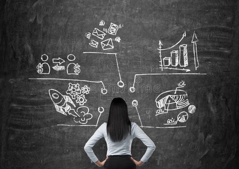 Achtermening van een bedrijfsvrouw die de grafieken bekijkt, cirkeldiagram, bedrijfspictogrammen die op het zwarte bord worden ge vector illustratie