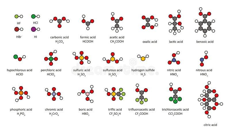 Acides Communs, 2D Constitutions Chimiques. Images libres de droits