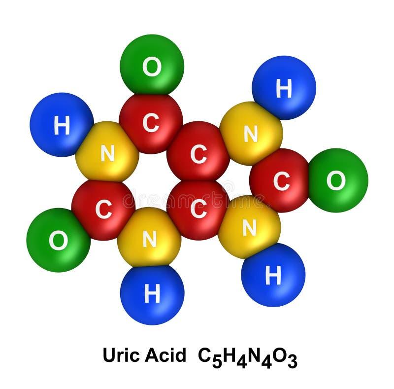 Acido urico illustrazione vettoriale