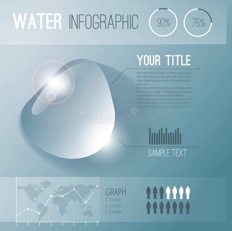 Acqua infographic royalty illustrazione gratis