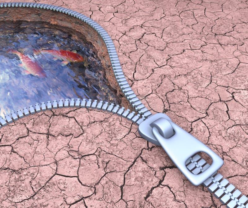 Acqua sotterranea