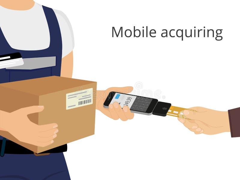 Acquisition mobile illustration libre de droits