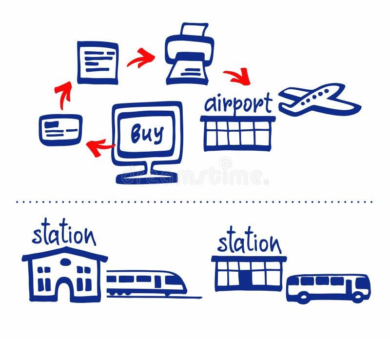 Acquisto online dei biglietti, aereo, treno, bus, diagramma, fondo bianco illustrazione vettoriale