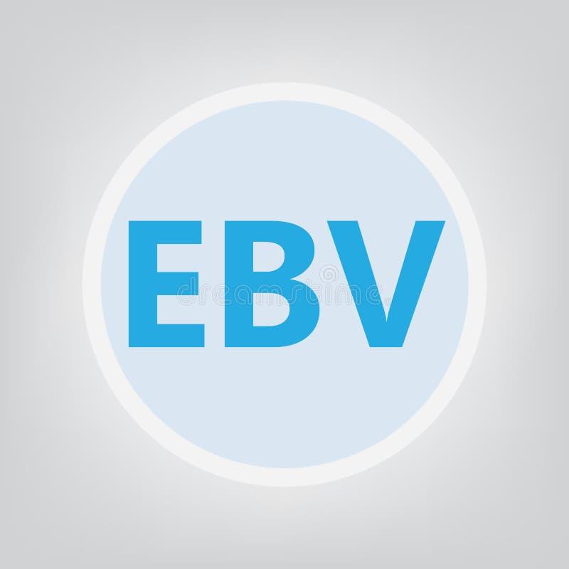"""Acrônimo do vírus de EBV Epstein†""""Barr ilustração do vetor"""