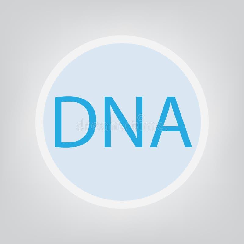 Acronyme d'acide désoxyribonucléique d'ADN illustration stock