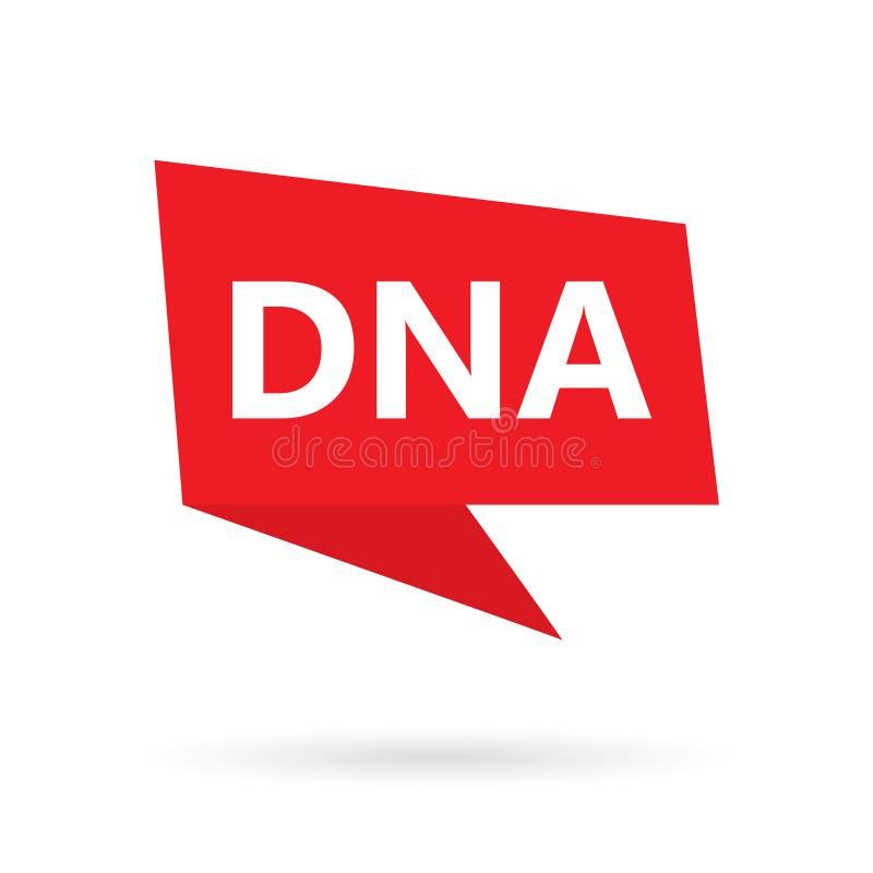 Acronyme d'acide désoxyribonucléique d'ADN sur une bulle de la parole illustration libre de droits