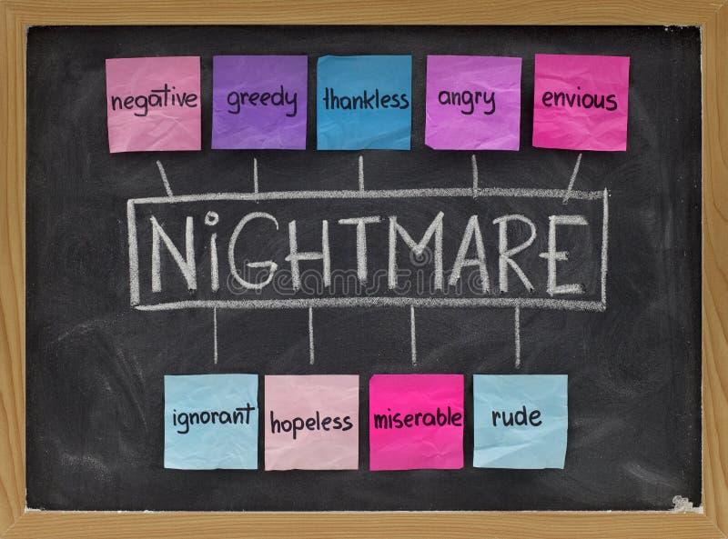 Acronyme de cauchemar - émotions négatives images stock