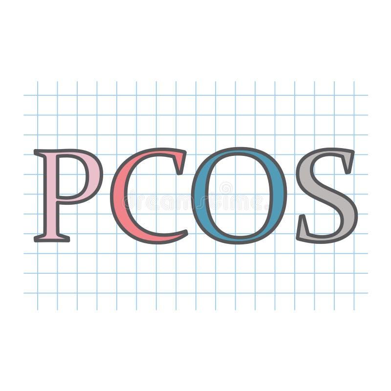 Acronyme Polycystic de syndrome d'ovaire de PCOS écrit sur le papier à carreaux illustration stock