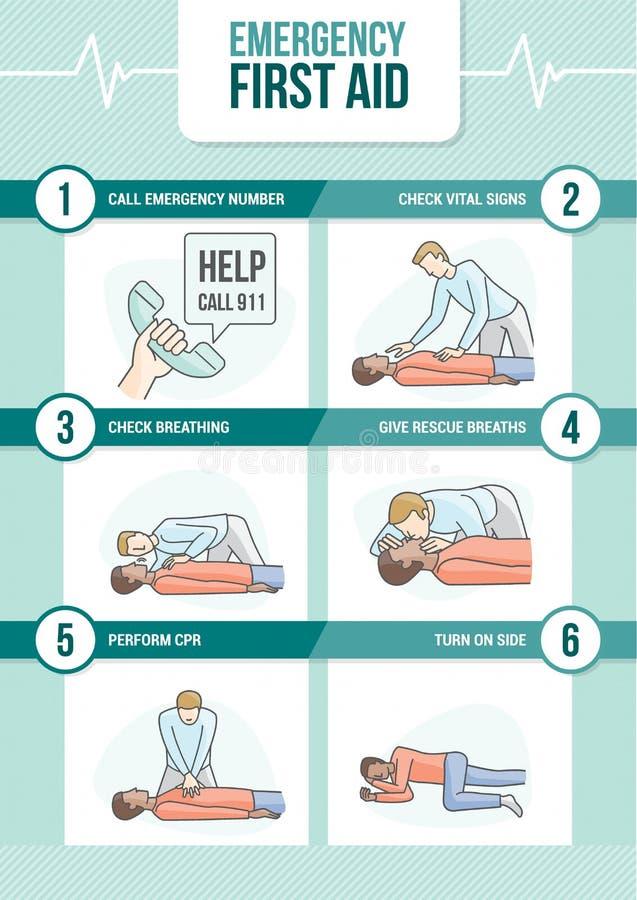 Acte médical de CPR illustration de vecteur