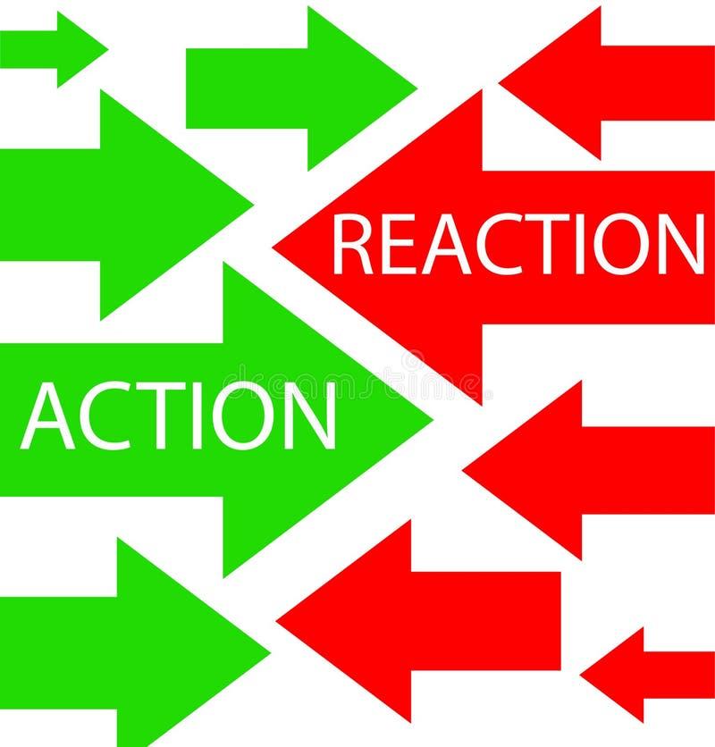 Action et réaction illustration libre de droits