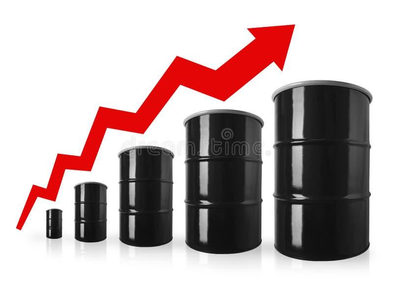 Action pétrolière images stock