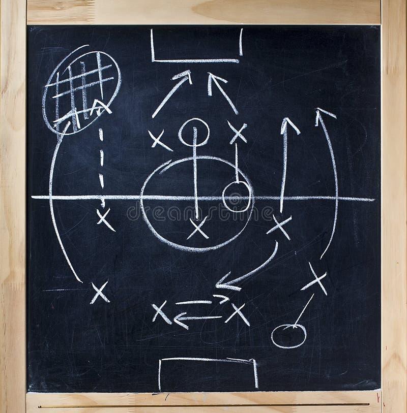 Tactic Blackboard Chalkboard Teamwork Action royalty free stock image