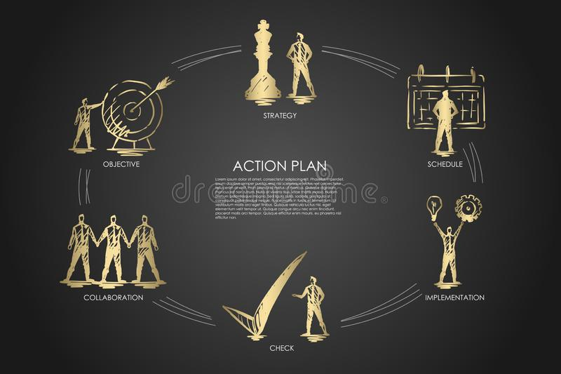 Action plan - strategy, collabororation, check, implementation, objective set concept. royalty free illustration