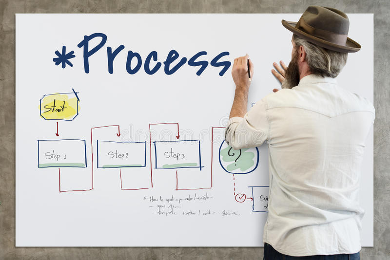 Action Process Directions Performance Verification Icon Concept royalty free stock photo
