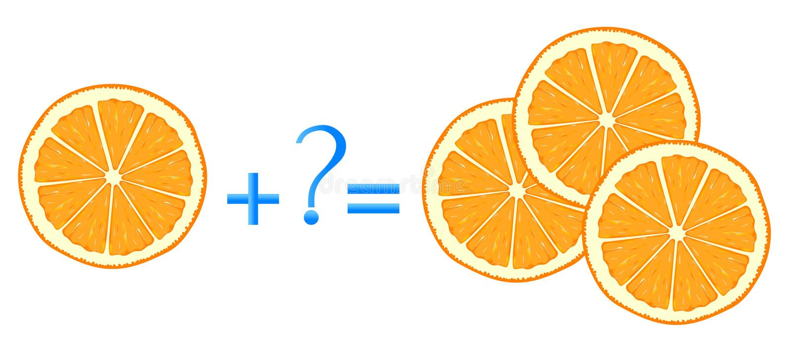 Action relationship of addition, examples with slices of orange. Educational game for children. Action relationship of addition, examples with slices of orange vector illustration