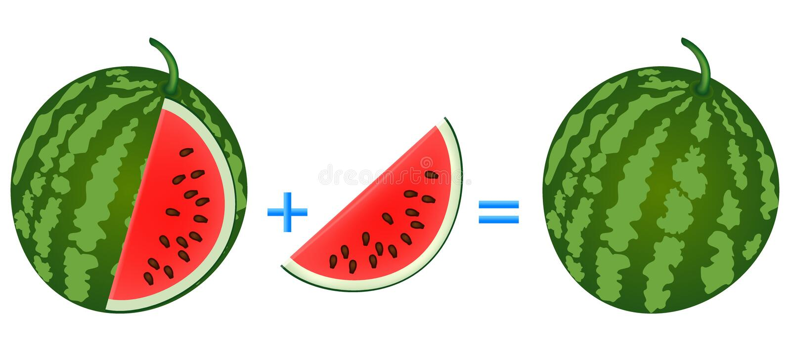 Action relationship of addition, examples with watermelon. Educational game for children. Action relationship of addition, examples with watermelon. Educational royalty free illustration