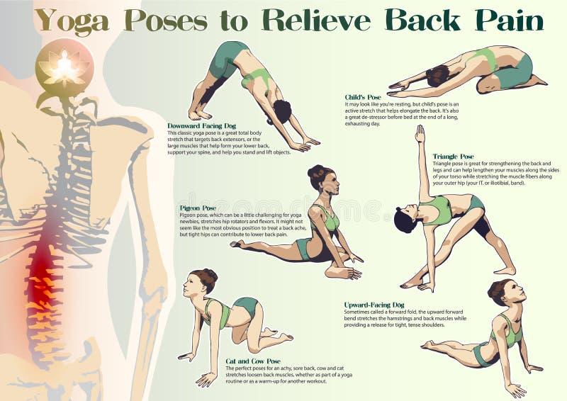Actitudes de la yoga para aliviar espalda dolor libre illustration