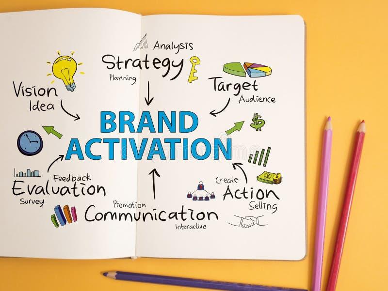 Activación de la marca Concepto de la tipografía de las palabras del márketing de negocio fotografía de archivo
