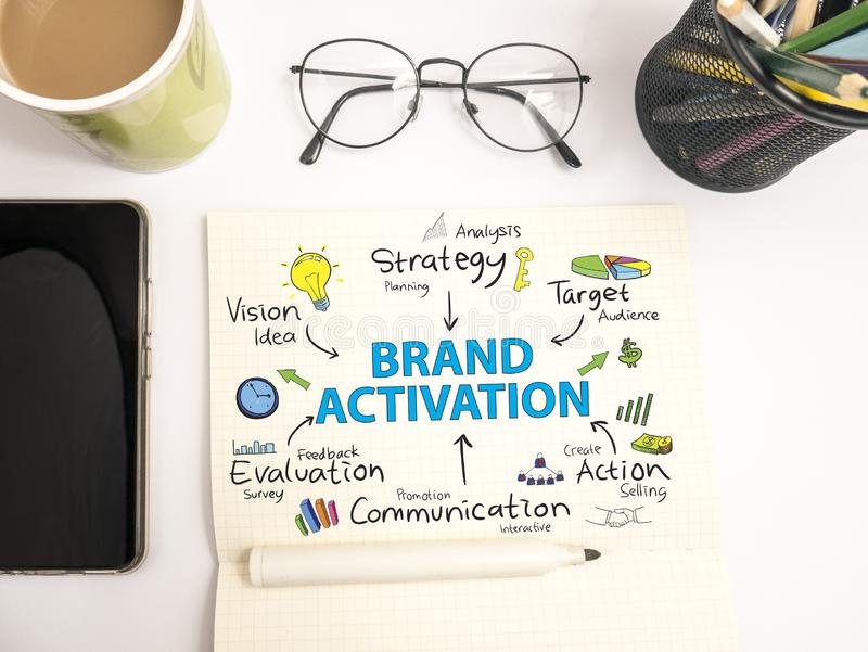 Activación de la marca Concepto de la tipografía de las palabras del márketing de negocio imagenes de archivo
