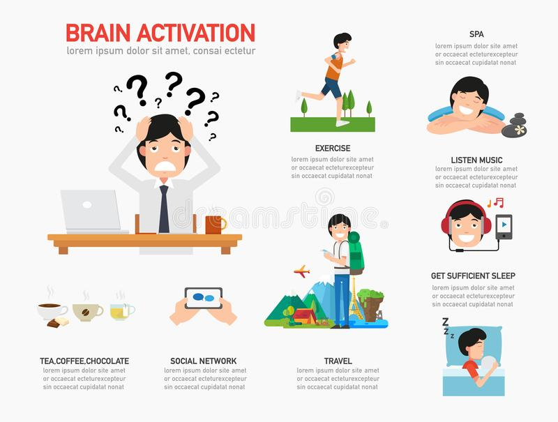 Activation de cerveau infographic illustration stock