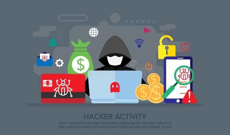 Actividad de Internet del pirata informático Ordenador cibernético en línea de la amenaza del fraude del ataque de los sistemas i ilustración del vector