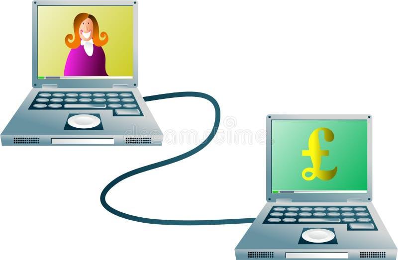 Actividades bancarias del ordenador libre illustration
