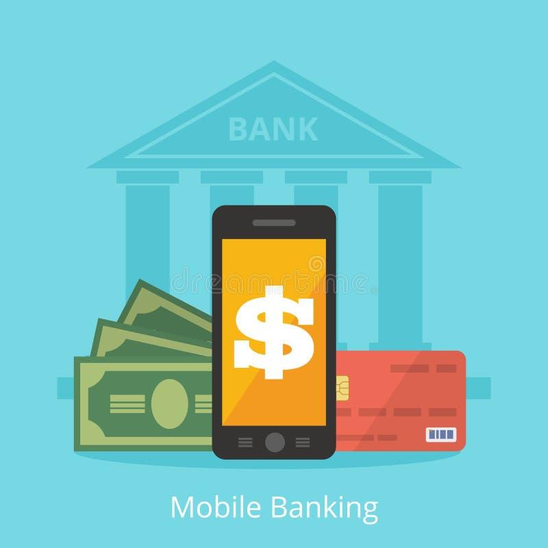 Actividades bancarias móviles, un ejemplo en un edificio plano del estilo, tarjeta de banco, dinero ilustración del vector