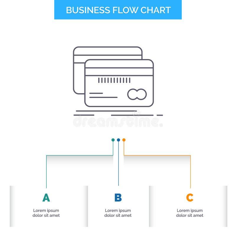 Actividades bancarias, tarjeta, crédito, debe, diseño del organigrama del negocio de las finanzas con 3 pasos L?nea icono para la ilustración del vector