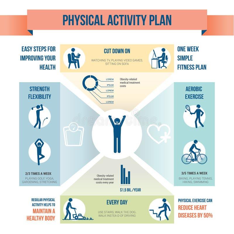 Activité physique illustration libre de droits