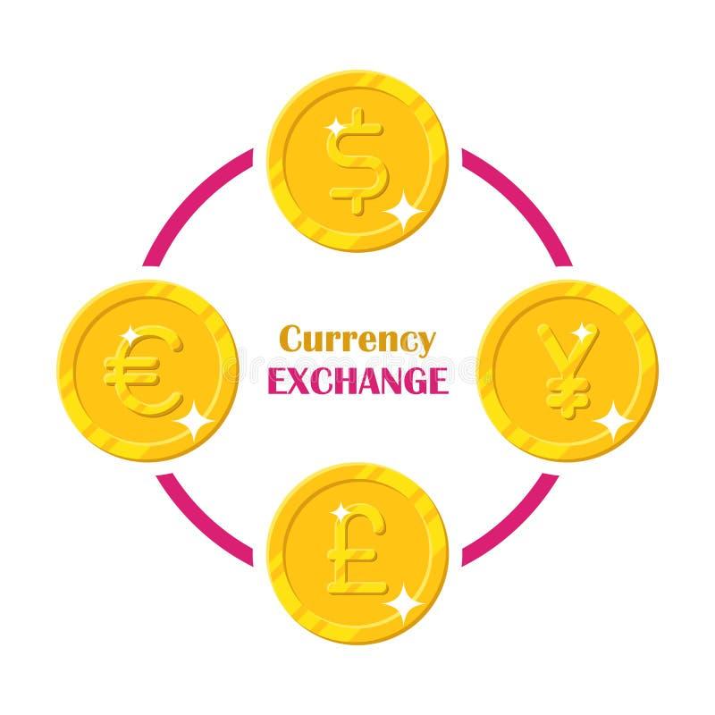 Acuña intercambio de moneda del mundo stock de ilustración