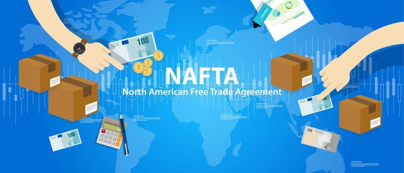 Acuerdo de libre comercio del NAFTA norteamericano ilustración del vector