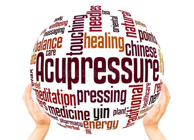 Acupressure word cloud sphere concept vector illustration