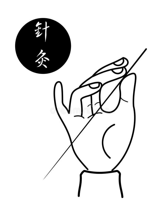 Acupunctura da ciência médica de chinês tradicional ilustração do vetor