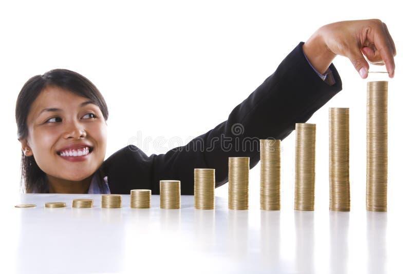add investment more my one profit to στοκ εικόνες