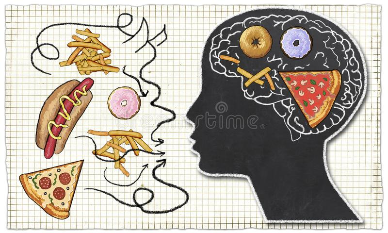 Addiction illustrated with Fast Food and Brain. In Classic drawing Style on Paper and the Food outside Female Head depicts an evil, abstract Junk Food Devil stock photography
