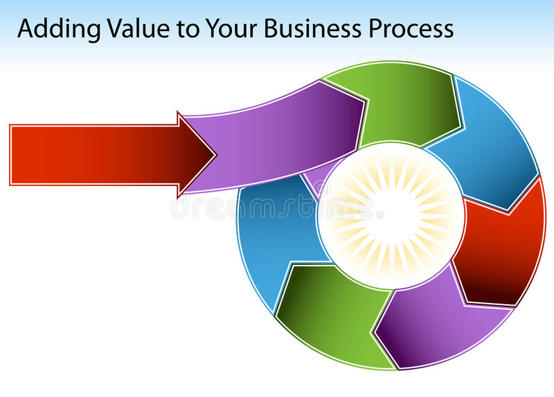 Adding Value To Business Chart vector illustration