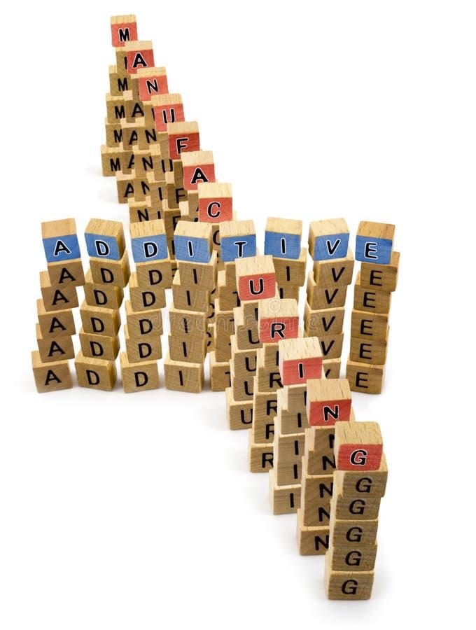 Additief die houten geïsoleerde blokkenwoorden vervaardigen stock fotografie