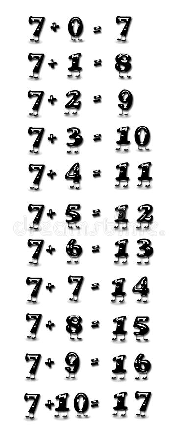 Download Addition table, seven. stock illustration. Image of table - 26639529