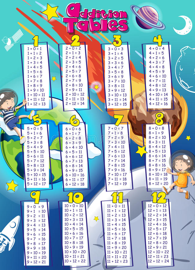 Addition tables with space in background. Illustration stock illustration