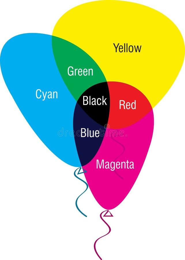 Additive Farbe stock abbildung