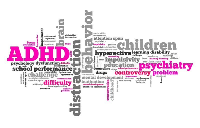 ADHD problem. ADHD - Attention deficit hyperactivity disorder. Education problem. Word cloud sign royalty free illustration