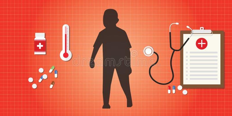 Adhd barnillustration med sjukdomshistoria- och medicindroger vektor illustrationer
