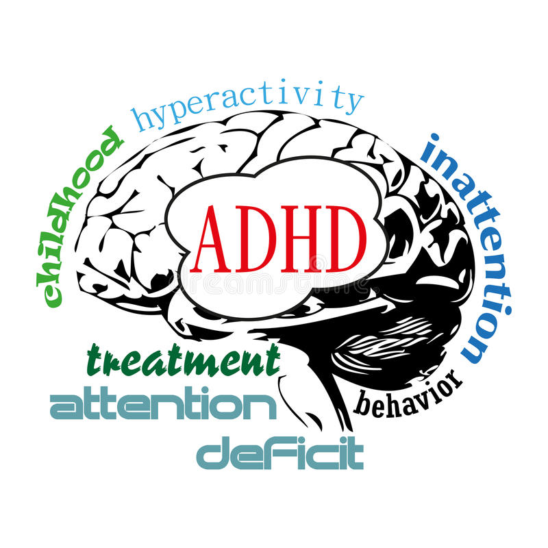 ADHD brain concept. Abstract colorful background with an isolated brain on which is written the text ADHD a developmental disorder and other related words to the royalty free illustration