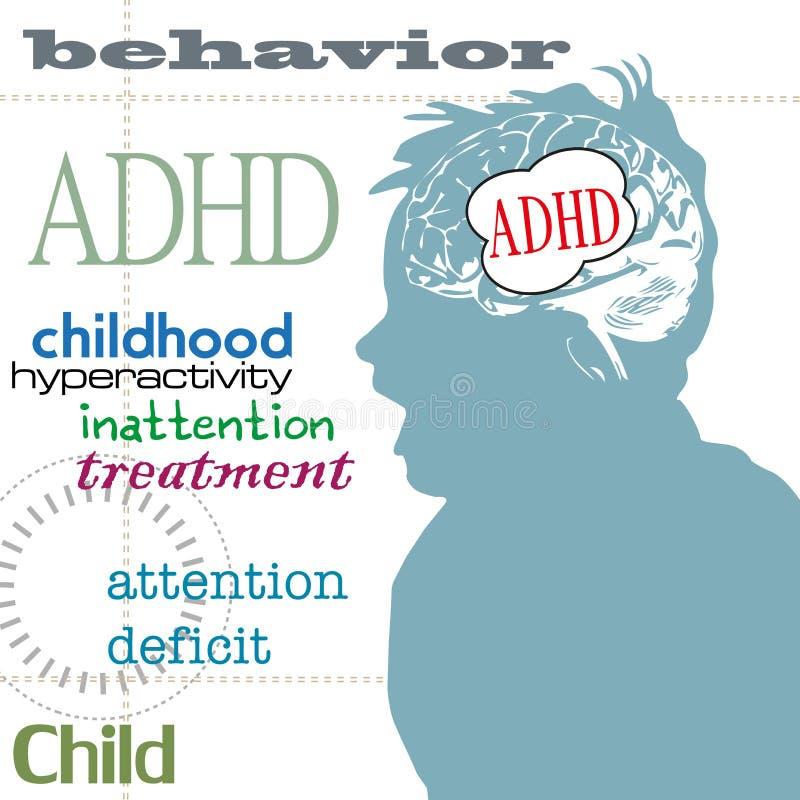 ADHD concept royalty free illustration