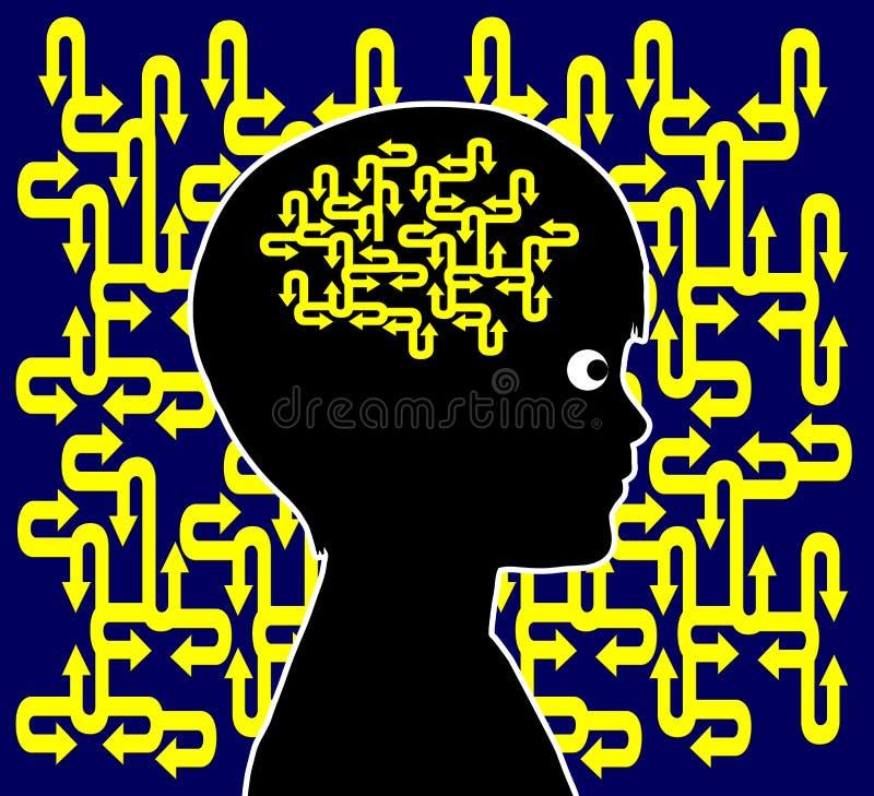ADHD-Konzept lizenzfreie abbildung
