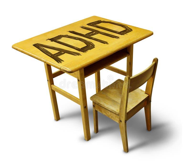 ADHD pojęcie ilustracja wektor